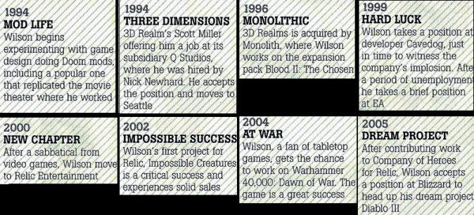 Diablo3_Jay_Wilson_leaves_Blizzard_02_Career_Game_Informer_December_2011_interview