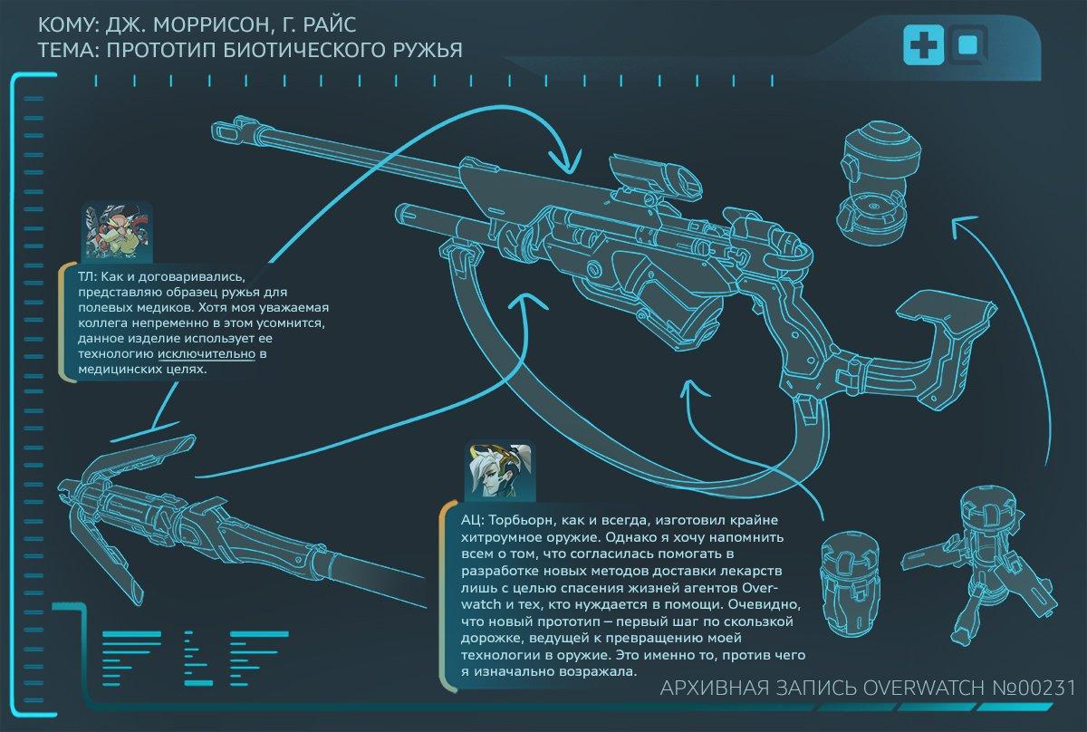 Overwatch: тизер Сомбры, снайпера-целителя?