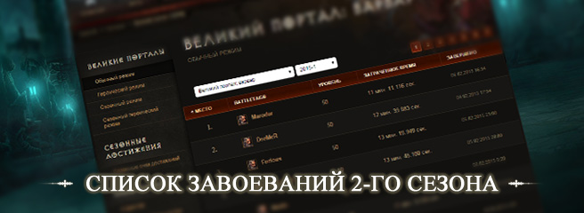 Diablo III: обнародован список завоеваний 2-го сезона