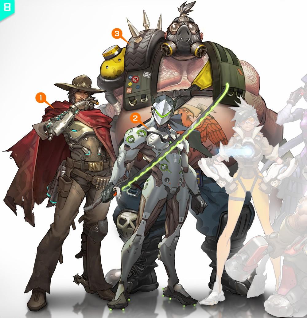 Overwatch: неанонсированные герои