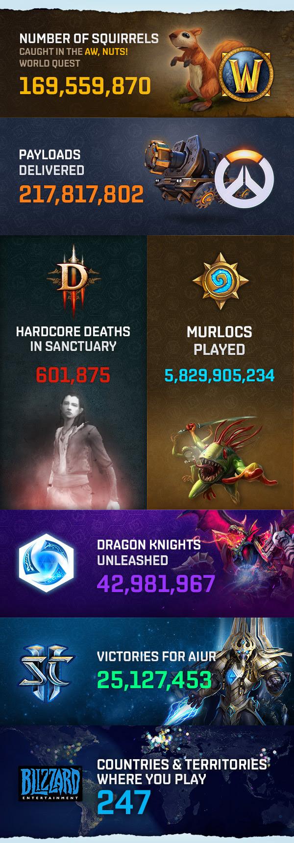 blizzard-infographics-2016